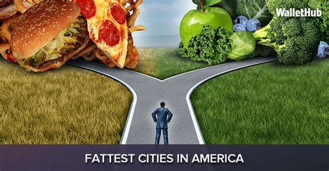 2017's Fattest Cities in America | WalletHub®