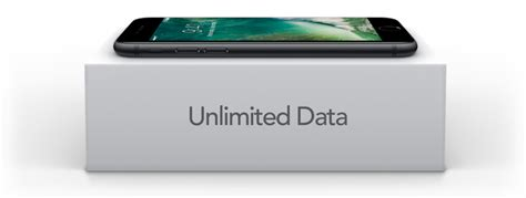 iPhone unlimited data plans are back | The iPhone FAQ