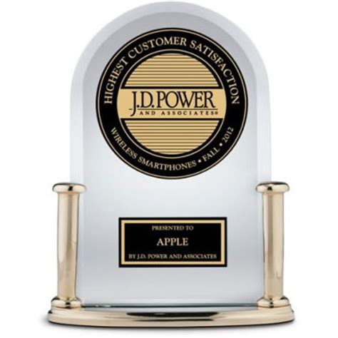 Apple's iPad Gets Another JD Power Award, Cheap Tablets
